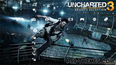 ps3 themes search results for uncharted